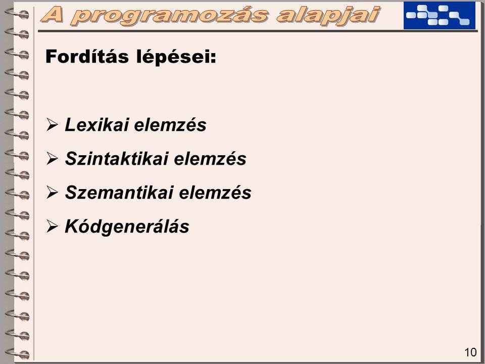 A programozás alapjai Fordítás lépései: Lexikai elemzés