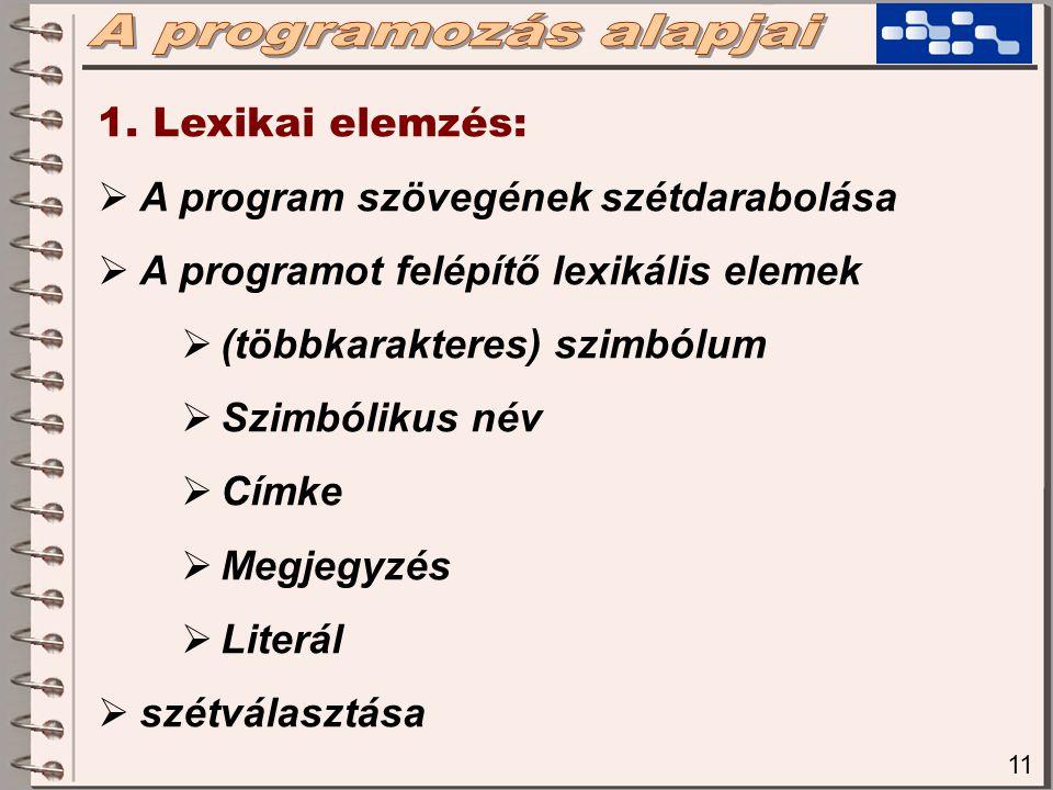 A programozás alapjai 1. Lexikai elemzés: