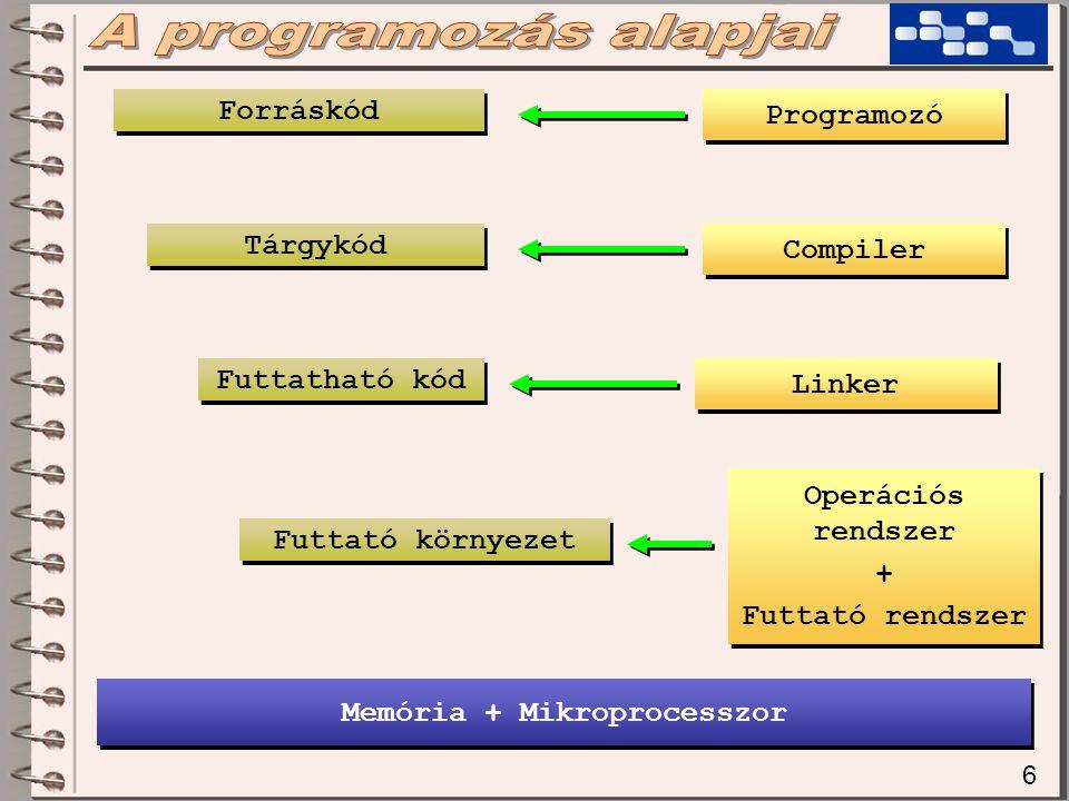 Memória + Mikroprocesszor
