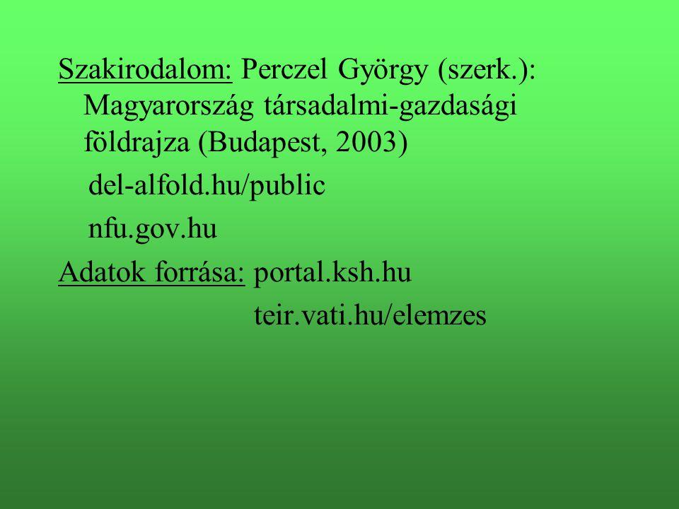 Szakirodalom: Perczel György (szerk