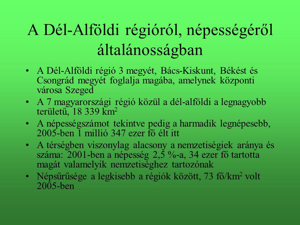 A Dél-Alföldi régióról, népességéről általánosságban