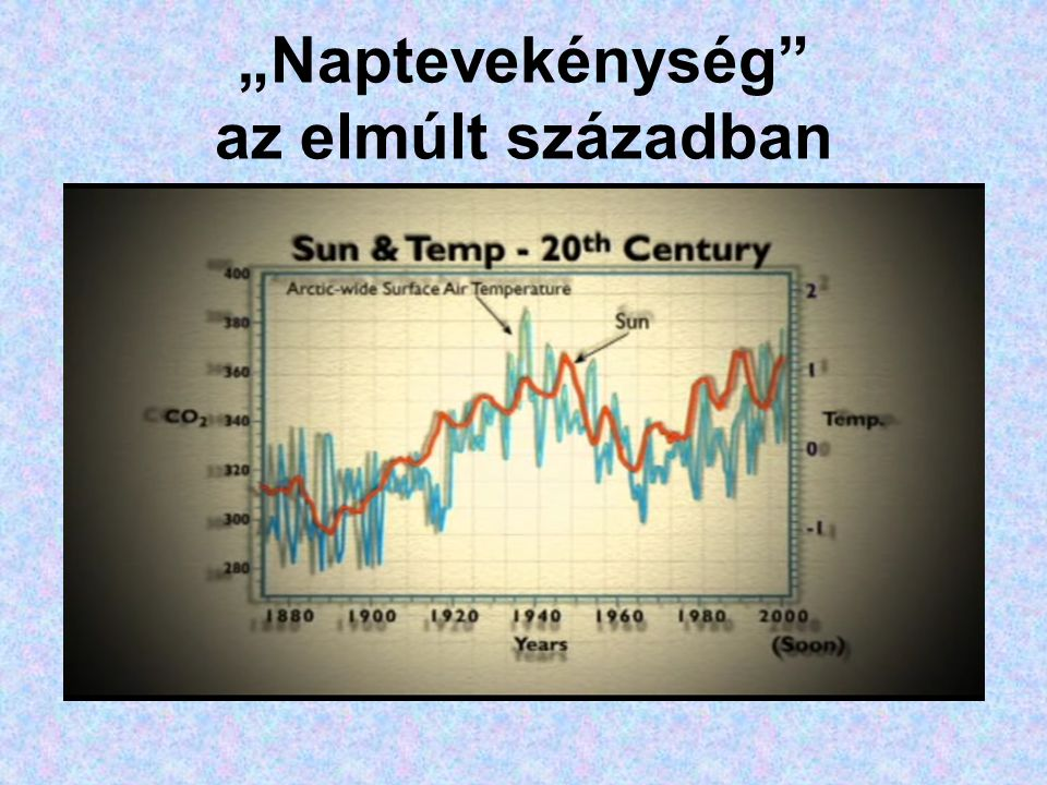 """""""Naptevekénység az elmúlt században"""