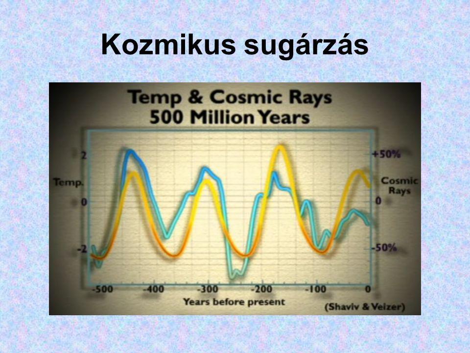 Kozmikus sugárzás