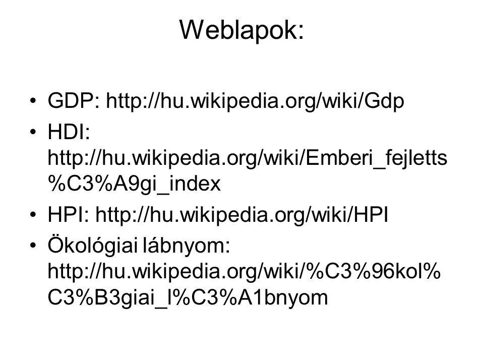 Weblapok: GDP: http://hu.wikipedia.org/wiki/Gdp