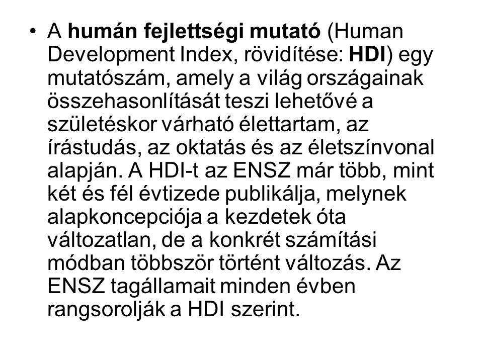 A humán fejlettségi mutató (Human Development Index, rövidítése: HDI) egy mutatószám, amely a világ országainak összehasonlítását teszi lehetővé a születéskor várható élettartam, az írástudás, az oktatás és az életszínvonal alapján.