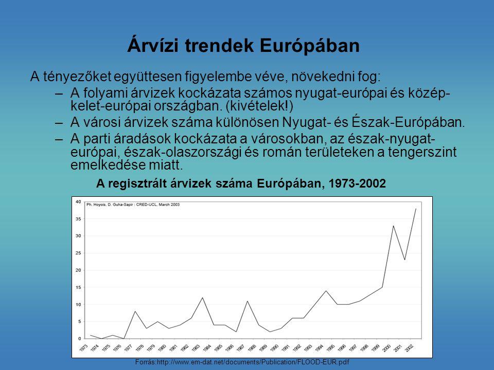 Árvízi trendek Európában