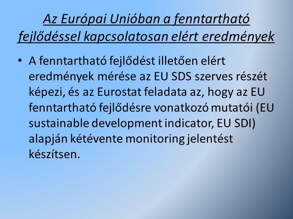 Az Európai Unióban a fenntartható fejlődéssel kapcsolatosan elért eredmények