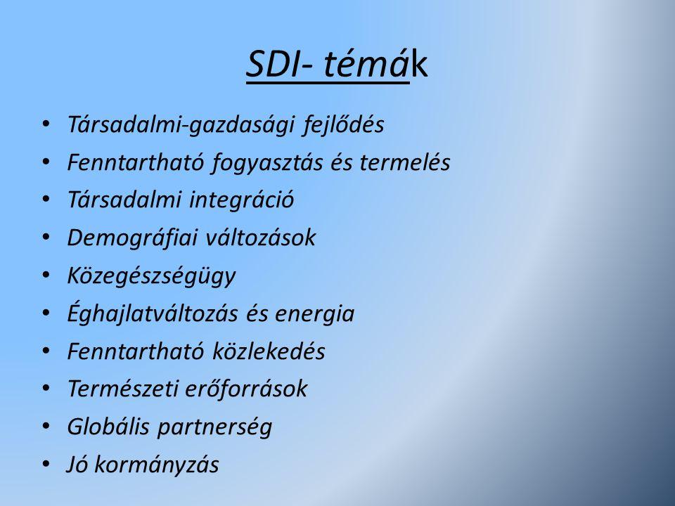 SDI- témák Társadalmi-gazdasági fejlődés
