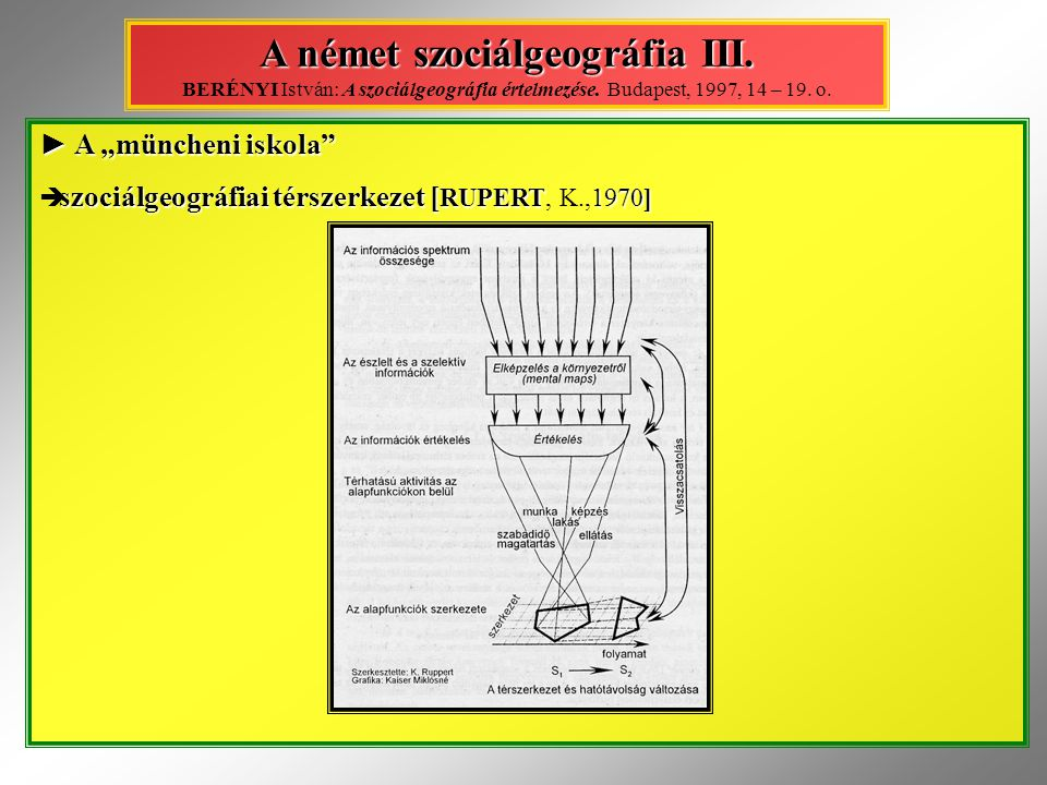 A német szociálgeográfia III