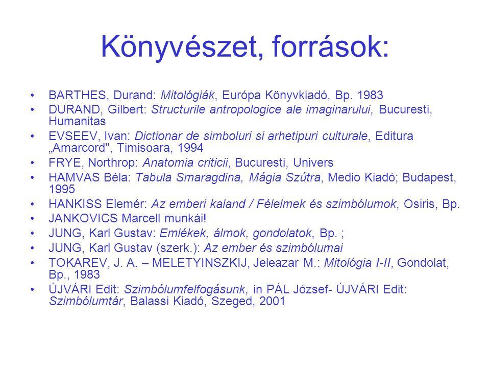 Könyvészet, források: BARTHES, Durand: Mitológiák, Európa Könyvkiadó, Bp. 1983.