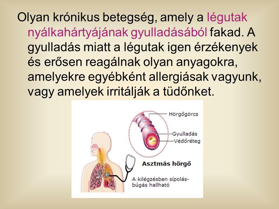 Olyan krónikus betegség, amely a légutak nyálkahártyájának gyulladásából fakad.