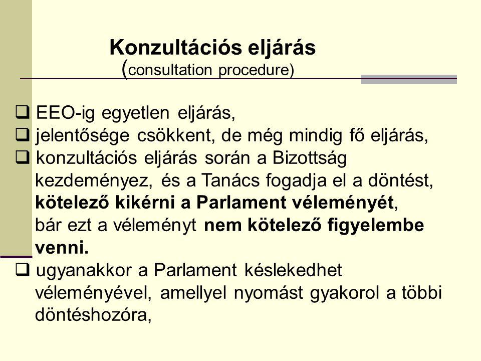 (consultation procedure)