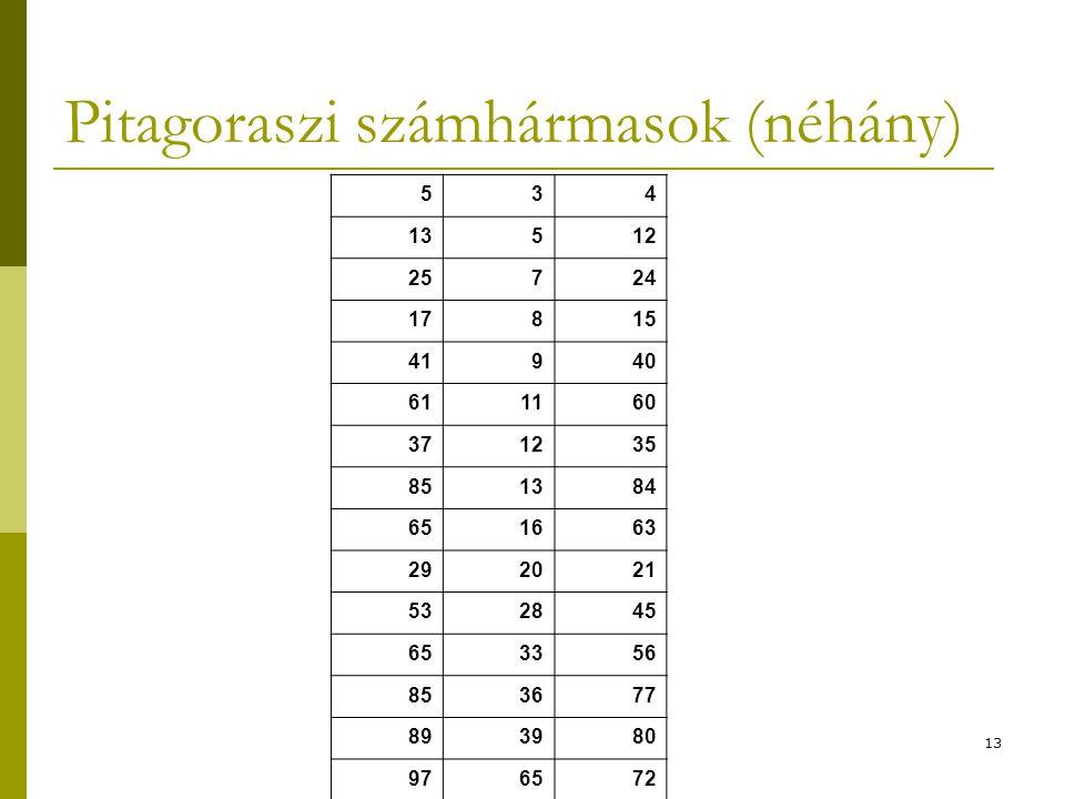 Pitagoraszi számhármasok (néhány)