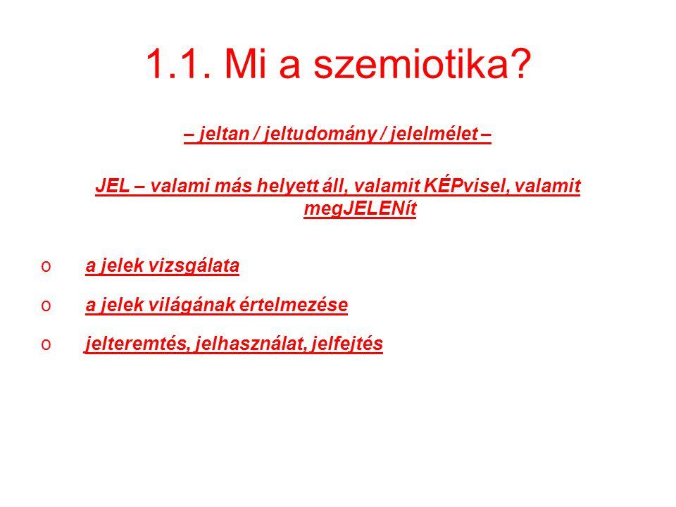 1.1. Mi a szemiotika – jeltan / jeltudomány / jelelmélet –