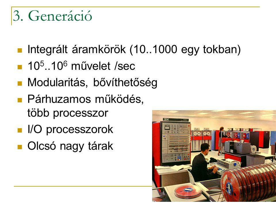 3. Generáció Integrált áramkörök (10..1000 egy tokban)