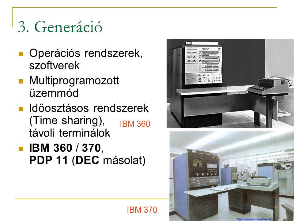 3. Generáció Operációs rendszerek, szoftverek