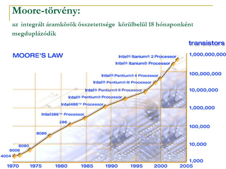 Moore-törvény: az integrált áramkörök összetettsége körülbelül 18 hónaponként megduplázódik