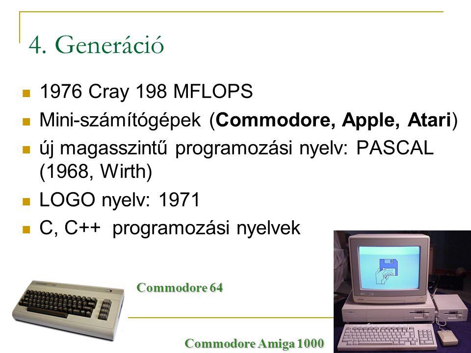 4. Generáció 1976 Cray 198 MFLOPS. Mini-számítógépek (Commodore, Apple, Atari) új magasszintű programozási nyelv: PASCAL (1968, Wirth)
