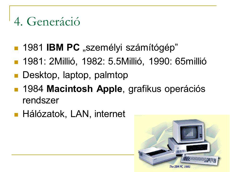 """4. Generáció 1981 IBM PC """"személyi számítógép"""