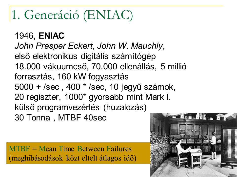 1. Generáció (ENIAC)