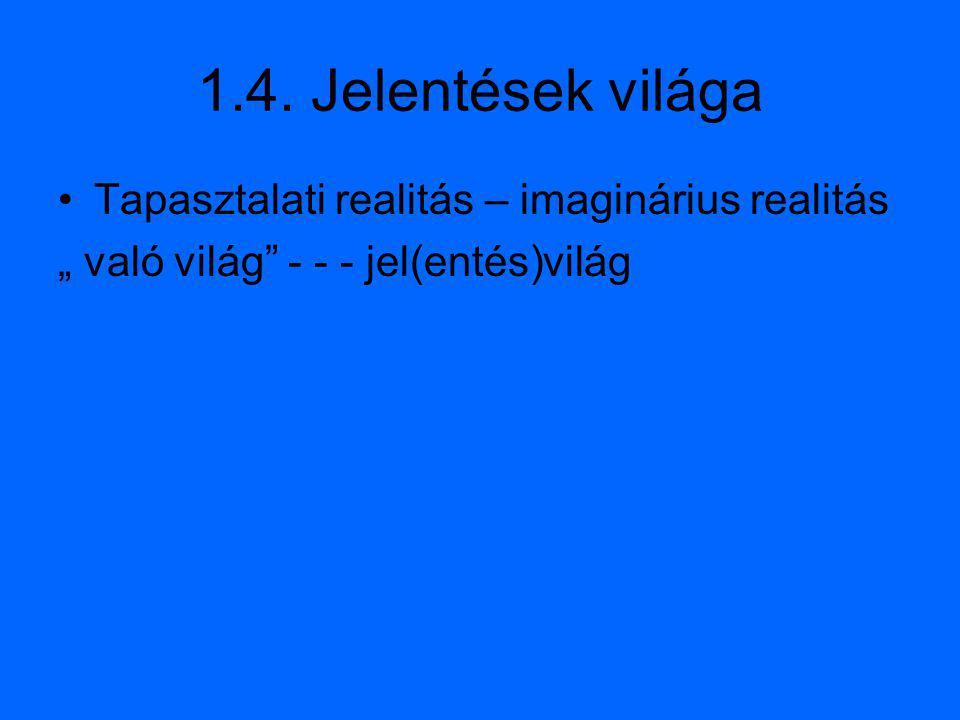1.4. Jelentések világa Tapasztalati realitás – imaginárius realitás