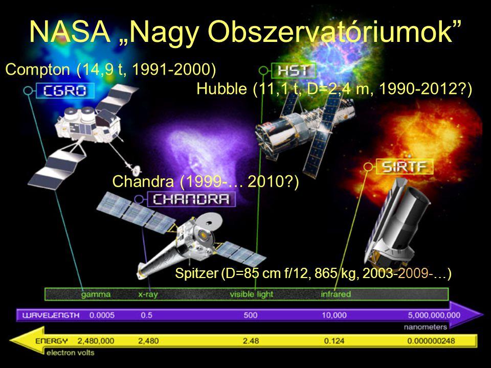 """NASA """"Nagy Obszervatóriumok"""