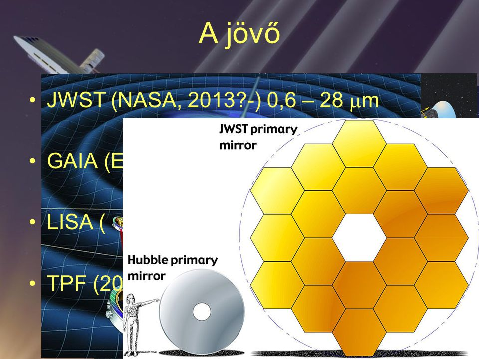 A jövő JWST (NASA, 2013 -) 0,6 – 28 mm GAIA (ESA, 1,4 t, 2013 -)