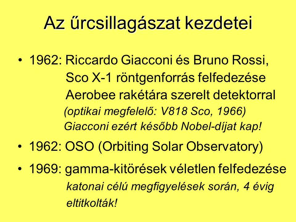 Az űrcsillagászat kezdetei