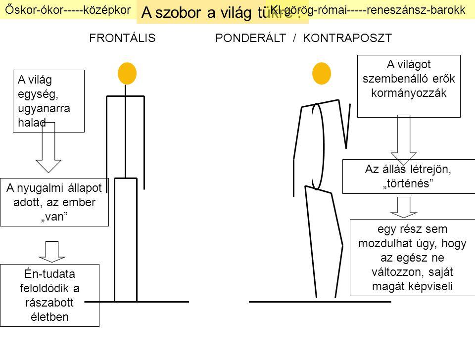 A szobor a világ tükre : Őskor-ókor-----középkor