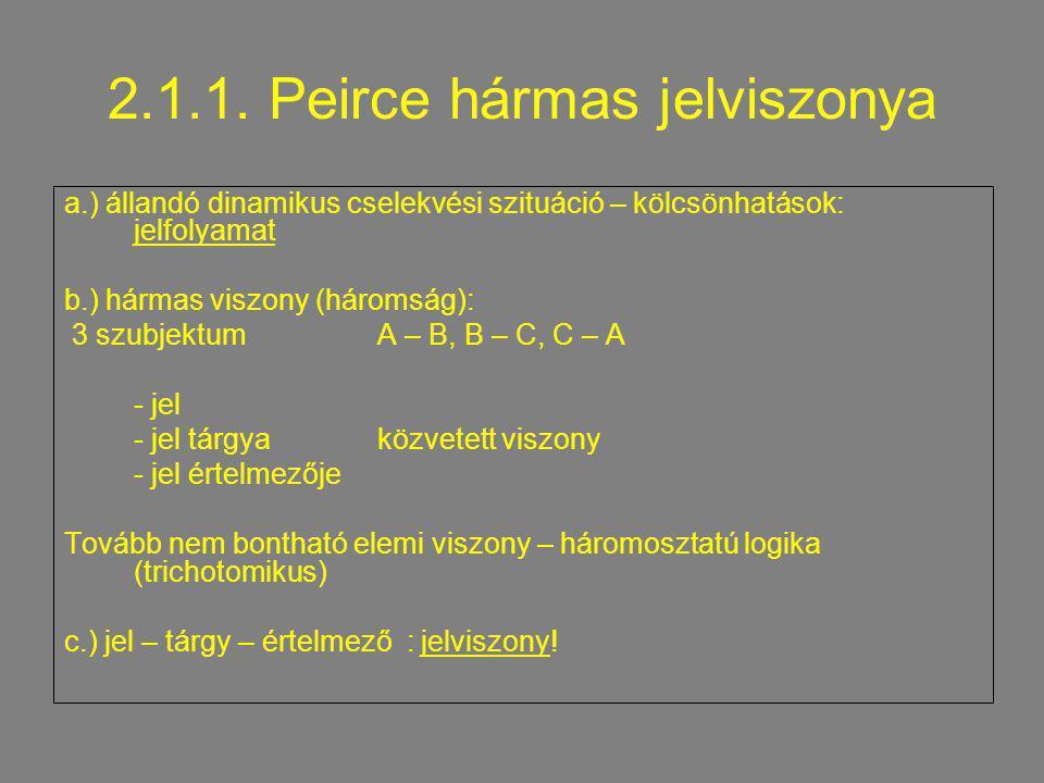 2.1.1. Peirce hármas jelviszonya