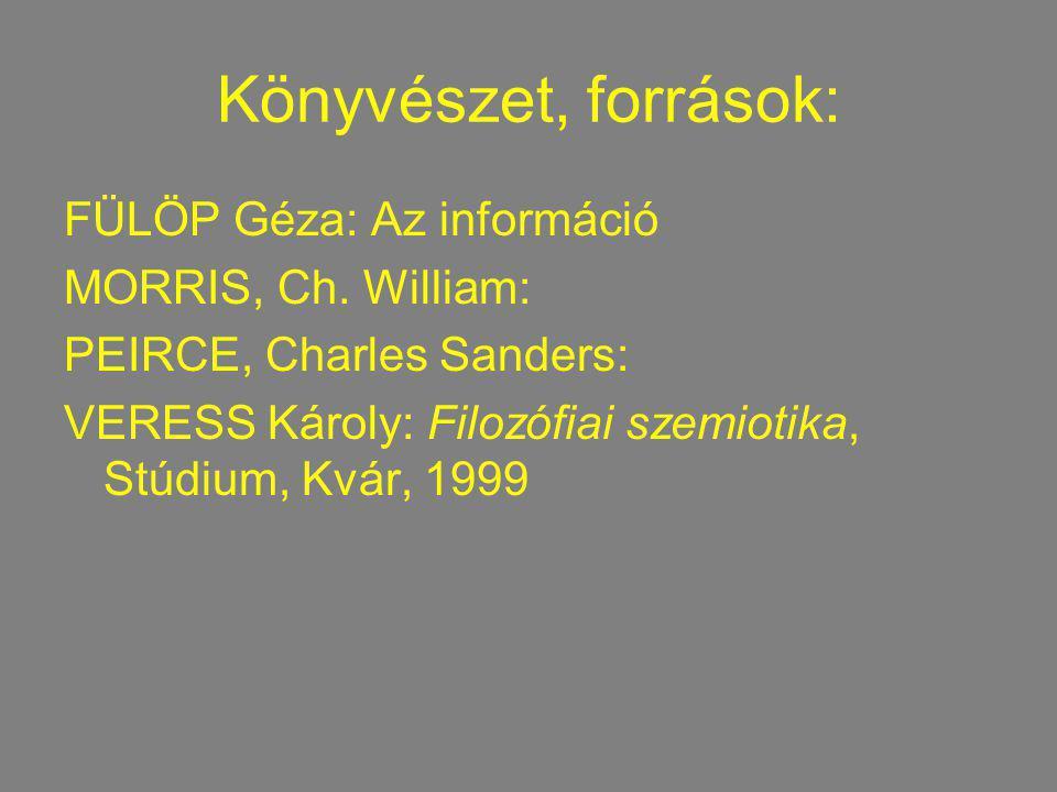 Könyvészet, források: FÜLÖP Géza: Az információ MORRIS, Ch. William: