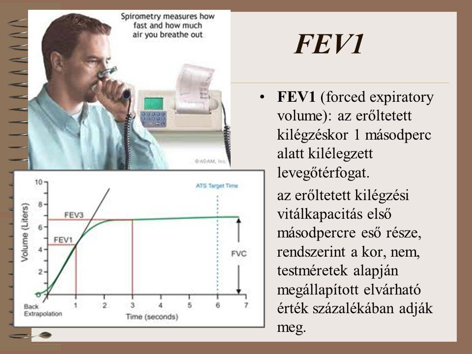 FEV1 FEV1 (forced expiratory volume): az erőltetett kilégzéskor 1 másodperc alatt kilélegzett levegőtérfogat.