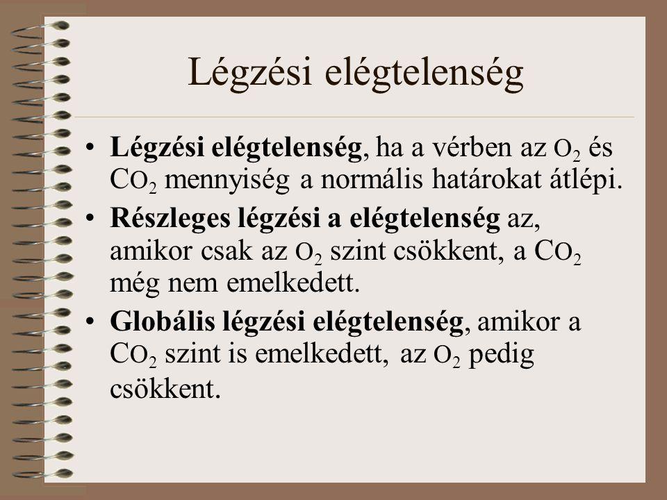 Légzési elégtelenség Légzési elégtelenség, ha a vérben az O2 és CO2 mennyiség a normális határokat átlépi.