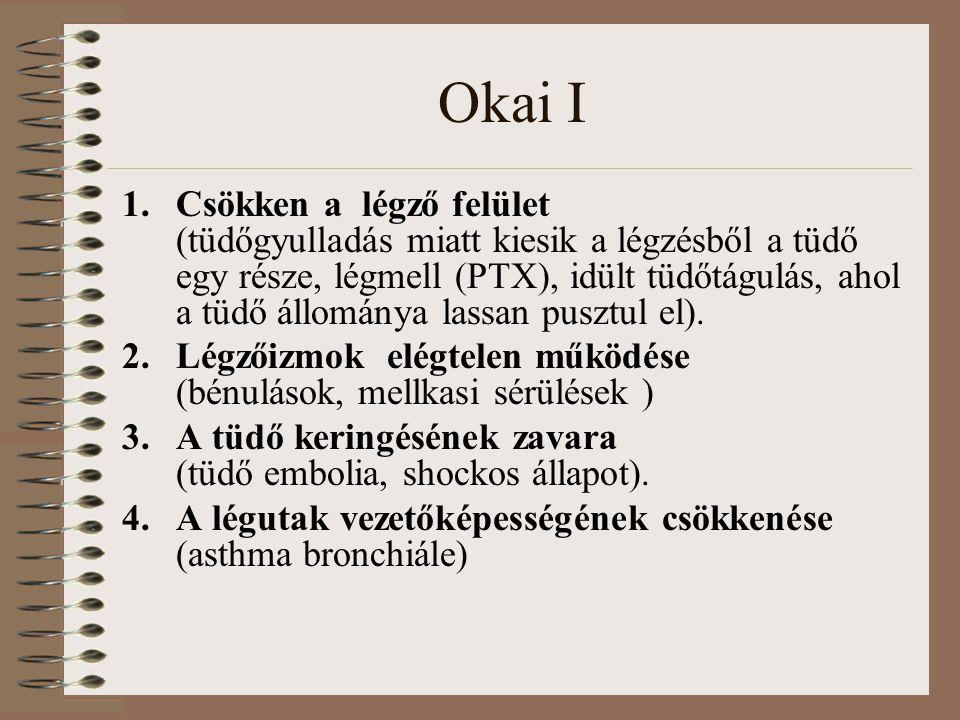 Okai I