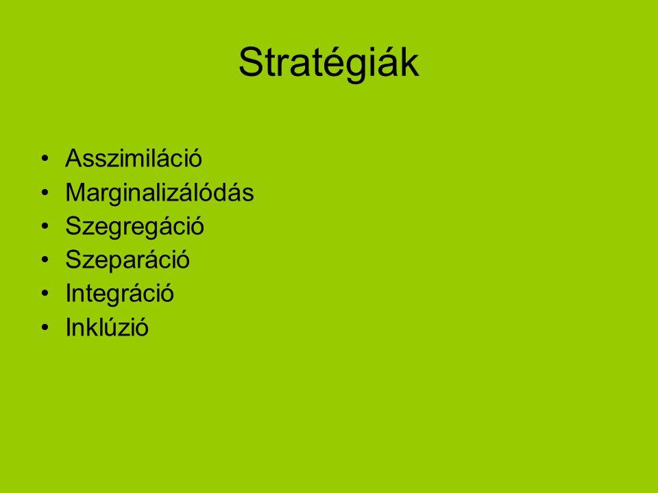 Stratégiák Asszimiláció Marginalizálódás Szegregáció Szeparáció