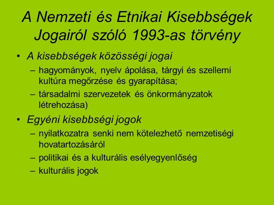 A Nemzeti és Etnikai Kisebbségek Jogairól szóló 1993-as törvény