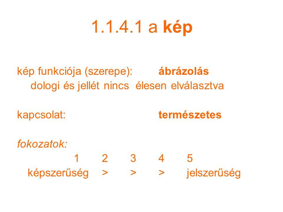1.1.4.1 a kép kép funkciója (szerepe): ábrázolás