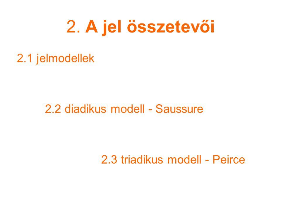 2. A jel összetevői 2.1 jelmodellek 2.2 diadikus modell - Saussure