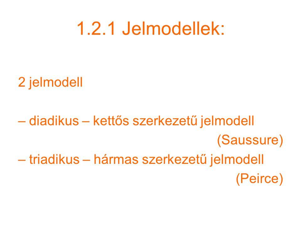 1.2.1 Jelmodellek: 2 jelmodell