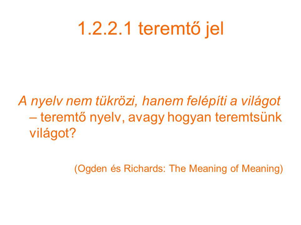 1.2.2.1 teremtő jel A nyelv nem tükrözi, hanem felépíti a világot – teremtő nyelv, avagy hogyan teremtsünk világot