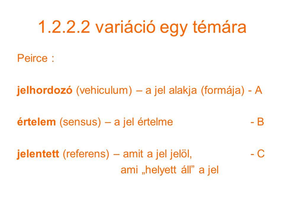 1.2.2.2 variáció egy témára Peirce :