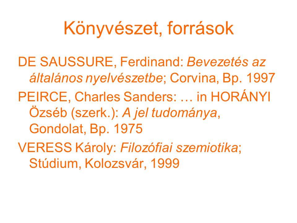 Könyvészet, források DE SAUSSURE, Ferdinand: Bevezetés az általános nyelvészetbe; Corvina, Bp. 1997.