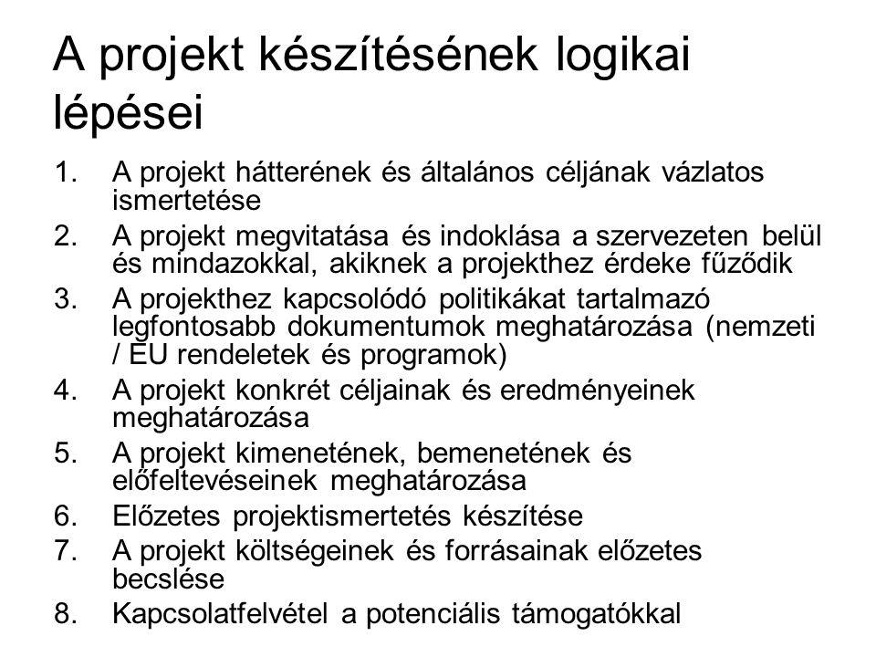 A projekt készítésének logikai lépései