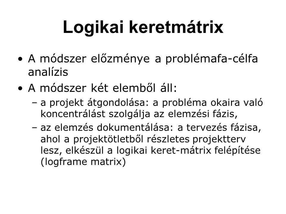 Logikai keretmátrix A módszer előzménye a problémafa-célfa analízis