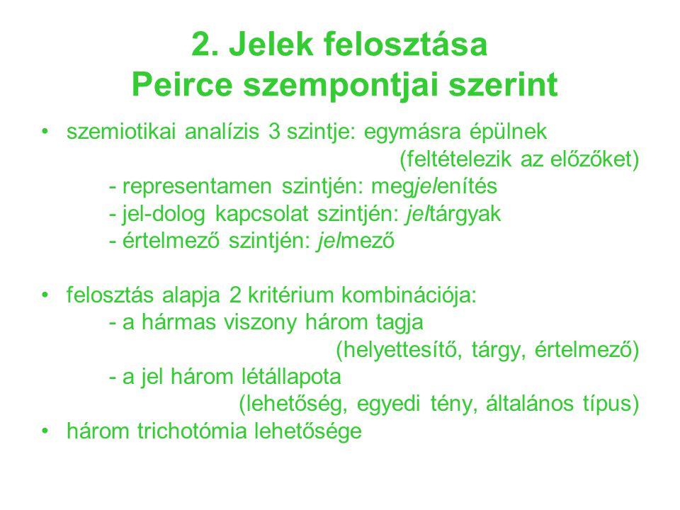 2. Jelek felosztása Peirce szempontjai szerint