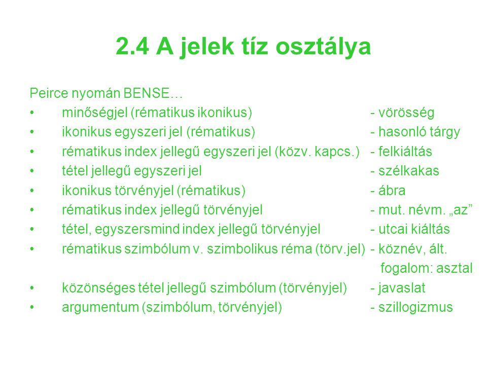 2.4 A jelek tíz osztálya Peirce nyomán BENSE…