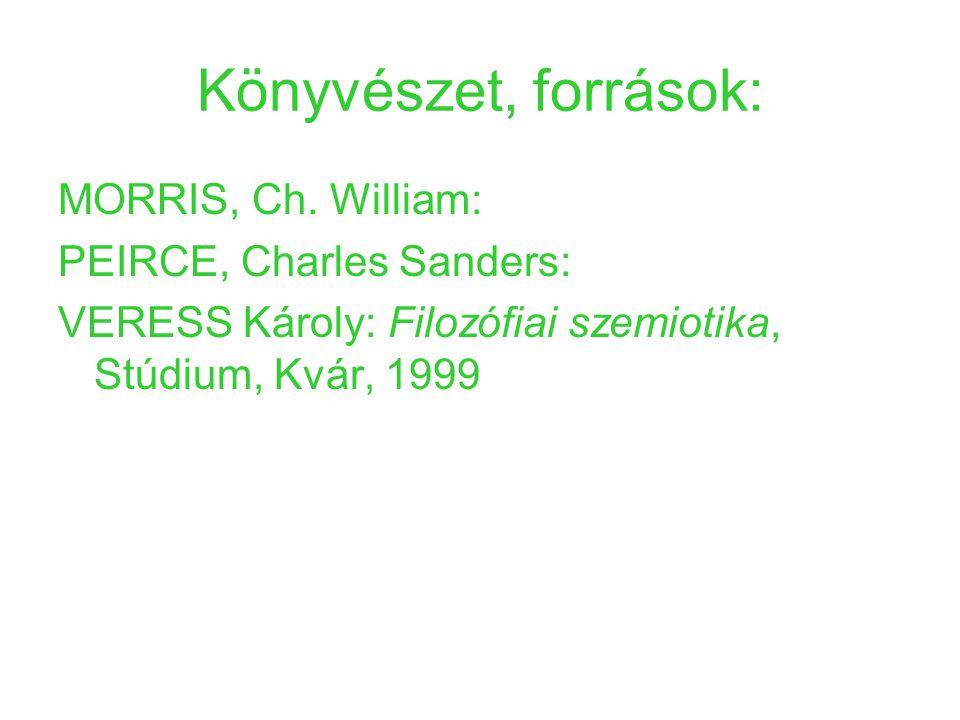 Könyvészet, források: MORRIS, Ch. William: PEIRCE, Charles Sanders: