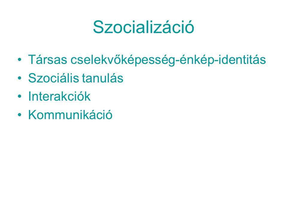 Szocializáció Társas cselekvőképesség-énkép-identitás