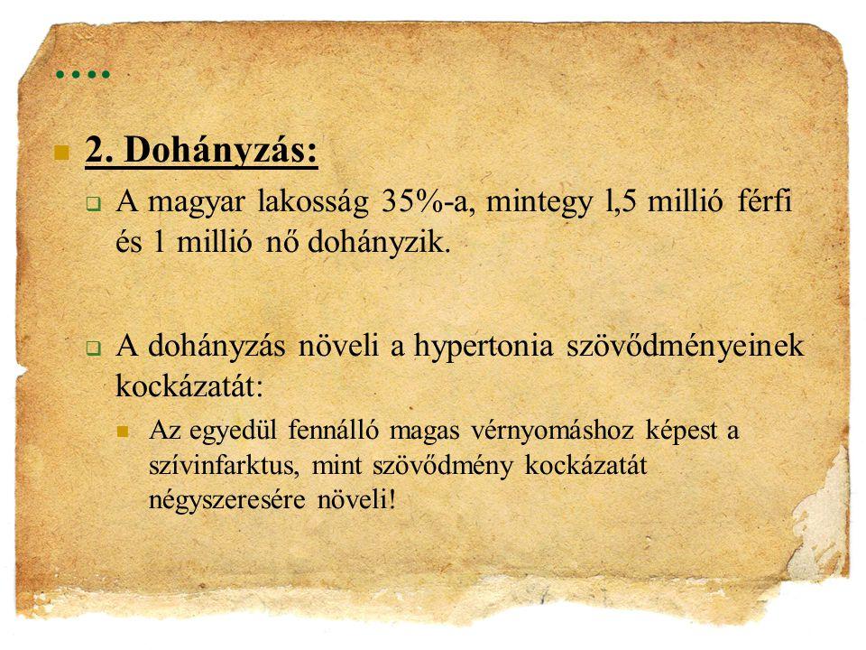 …. 2. Dohányzás: A magyar lakosság 35%-a, mintegy l,5 millió férfi és 1 millió nő dohányzik.