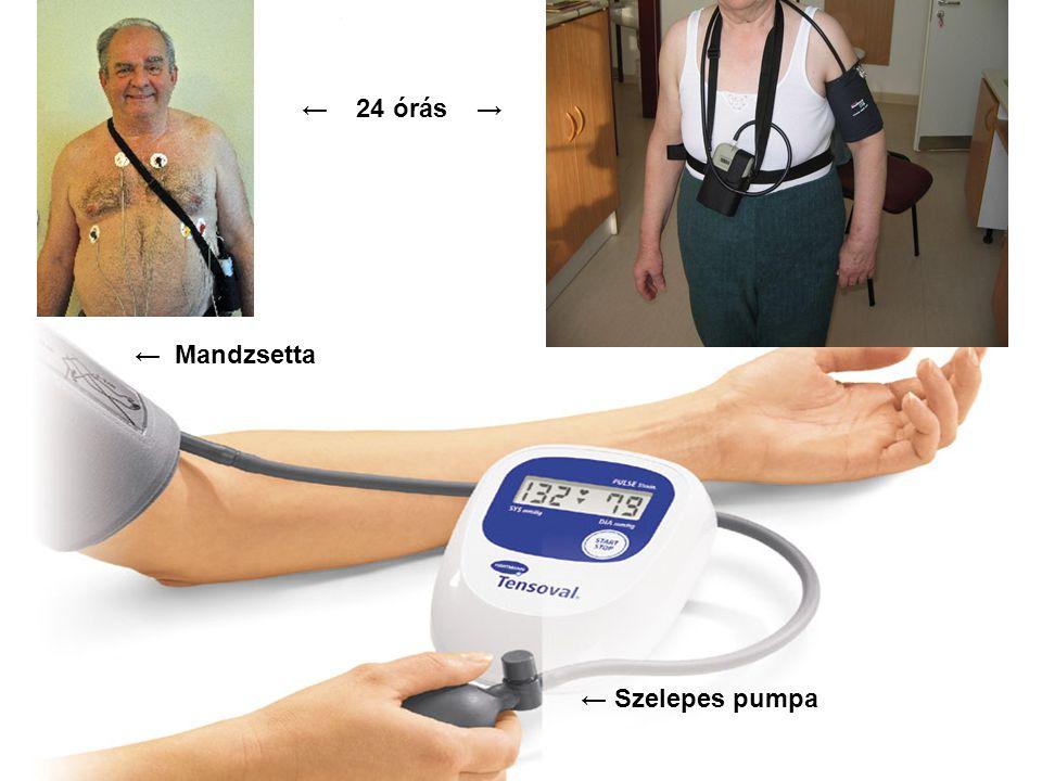 ← 24 órás → ← Mandzsetta ← Szelepes pumpa
